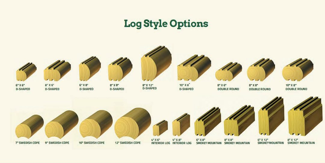 Log Style Options