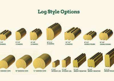 Log Style Options
