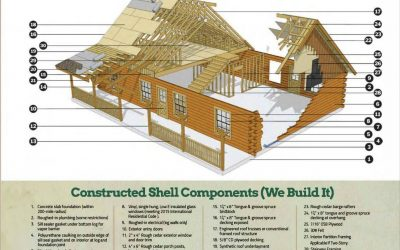 Constructed Shell Components (We Build It)